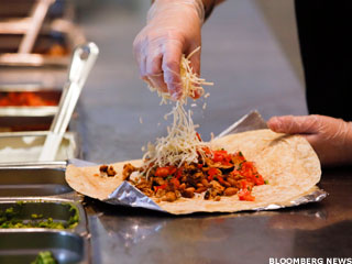Chipotle Is a 'Once-in-a-Decade' Brand: Analyst
