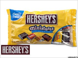 6 Halloween Candy Stocks to Watch This Holiday Season