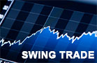 Top Swing Trade Ideas for Monday: Cerus, Endocyte, More