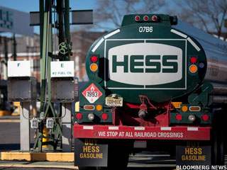 Hess -- What's This Oil Stock Worth, Based on Fundamentals?
