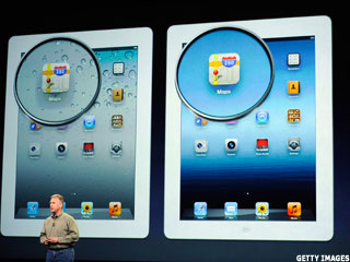 Tepid Demand Seen for iPad Mini