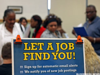 Market Reaction Muted to Disappointing Jobs Data