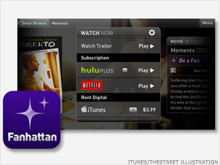 5 Apps for TV Lovers