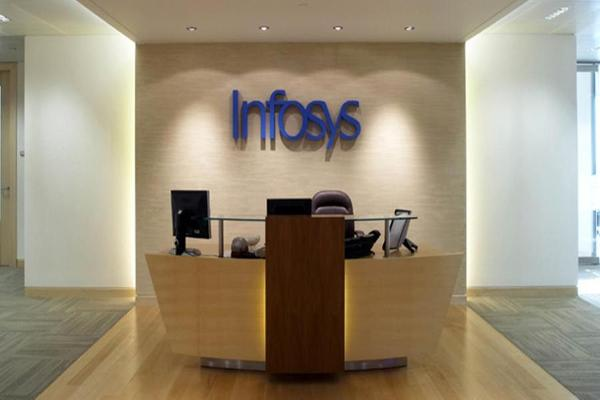 Closing Bell: Infosys Plunges on Sales Cut; Dow Sets New Record