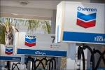 Trading Strategies: Chevron's Nice Little Run