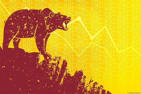 Jim Cramer: 'Extremely Powerful Bear Market' Except for These Stocks