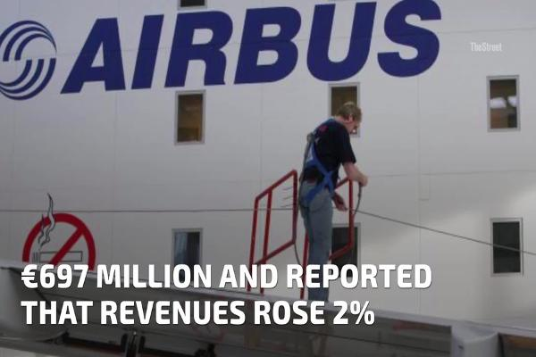 Airbus, BP and Clariant - Earnings Round-Up