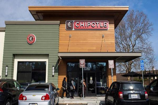 Jim Cramer Says Don't Jump Into Chipotle Shares Just Yet