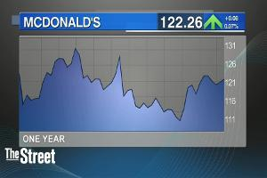McDonald's Beats on Top and Bottom Lines for Fourth Quarter