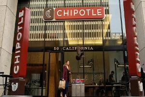 Closing Bell: Stock Indices Split, Chipotle Surges While Ascena Slumps