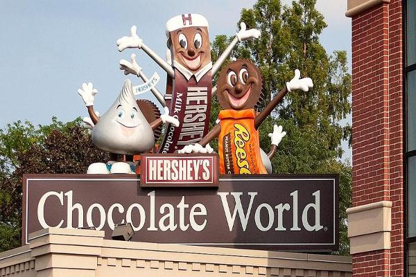 Hershey Shares Surge on Earnings Beat