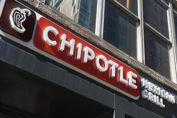 Jim Cramer: Only Time Will Change Chipotle