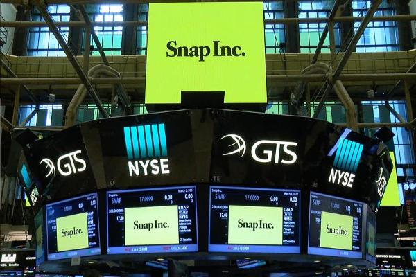 Midday Report: Snap Gets Analyst Boost; Dow Stumbles Triple Digits