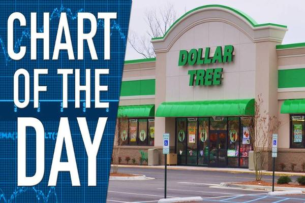 Discount Retailer Dollar Tree Gets Okay to Buy Family Dollar