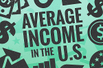 What Is the Average Income in the U.S. in 2019?