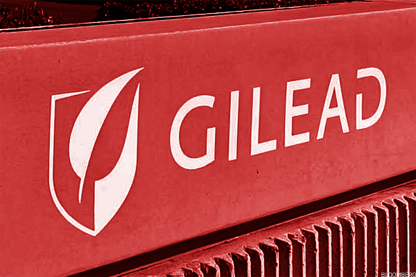 Target the Bullish Pattern in Gilead Sciences