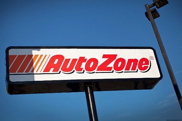 AutoZone Shows Bearish Divergences Ahead of Earnings