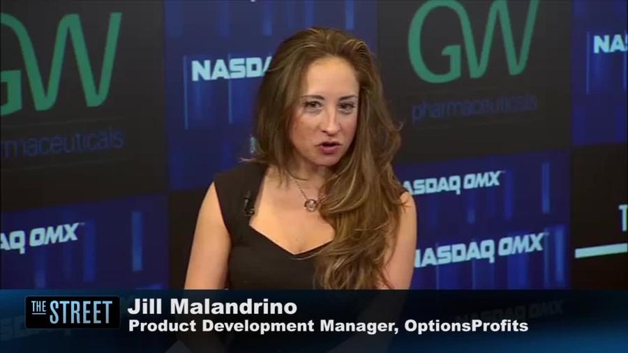 GWPH Stock Quote  GW Pharmaceuticals Plc American
