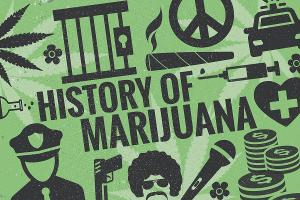 History of Marijuana: Origins, Legality and What's Happening in 2018
