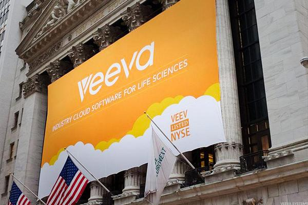 Go Long Veeva Systems on Strength as the Rally Could Extend Further