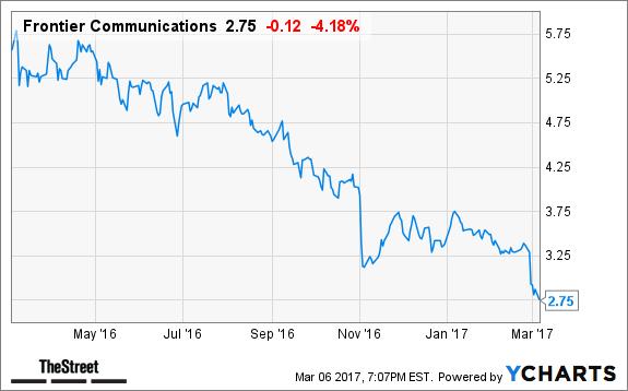 Frontier Communications Cramers Top Takeaways Thestreet