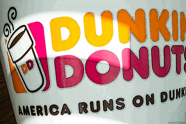 Dunkin' Brands Is a 'Hold' at Best