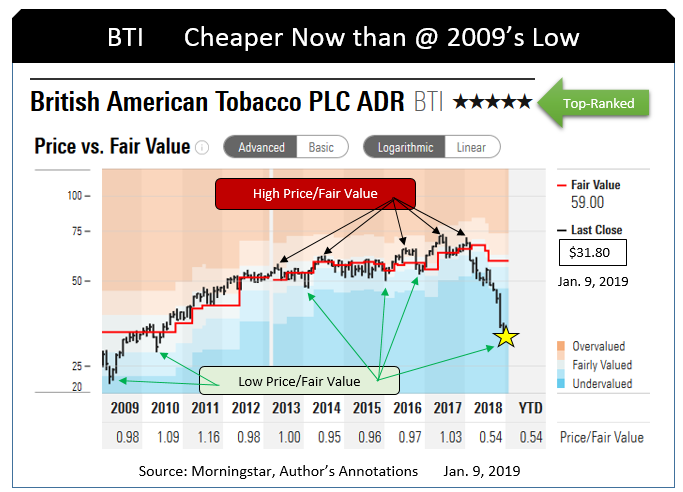 Is This the Best Large-Cap Stock Out There Now? - RealMoney