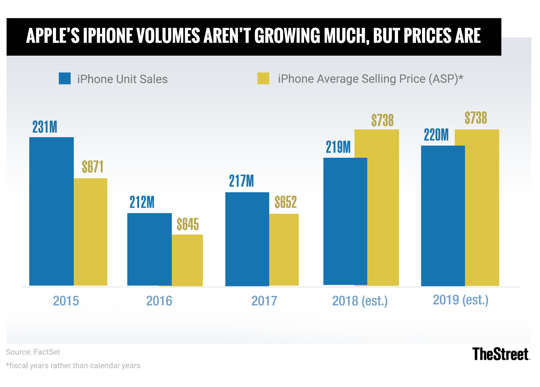 Why Bad Iphone News Isnt Hurting Apple And Broadcoms Stocks Like