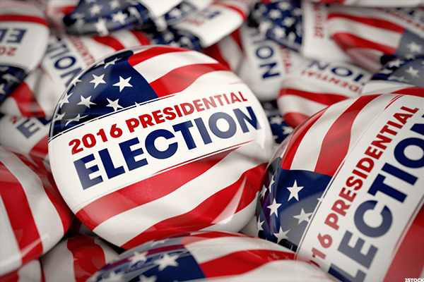 Week in Review: Volatility Grips Markets in Lead-Up to Presidential Election