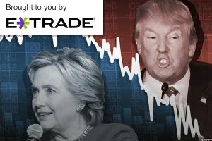 Want to Play Volatility With the Election? Understand It First