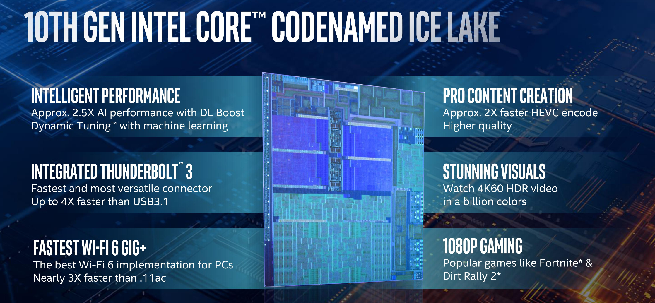 AMD and Intel Unveil Their Latest Chips at Computex: 5 Key