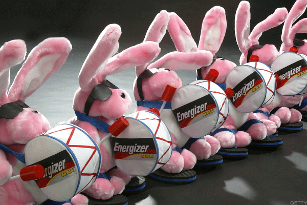 Energizer Holdings Charts, Quantitative Rating, Point the Bunny Higher