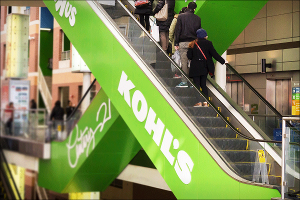 Kohl's Charts Look Vulnerable to Further Steep Losses