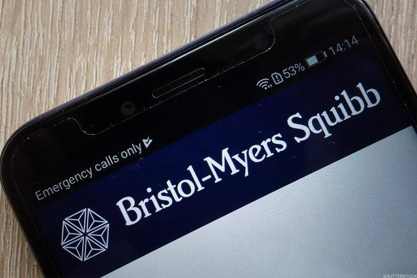 I Like the Long Side of Bristol-Myers Squibb