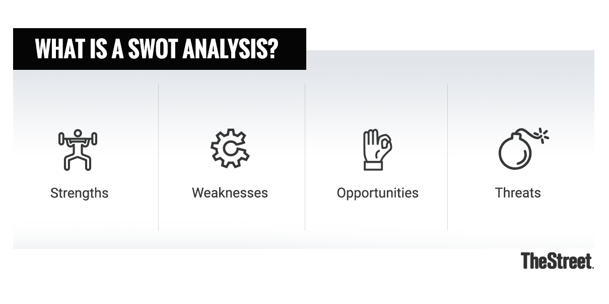 swot analysis on leading auto company