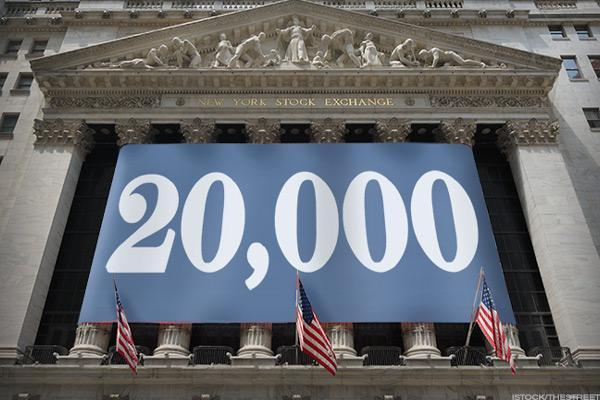Put on Your Dow 20,000 Party Hat and Dance the Blues