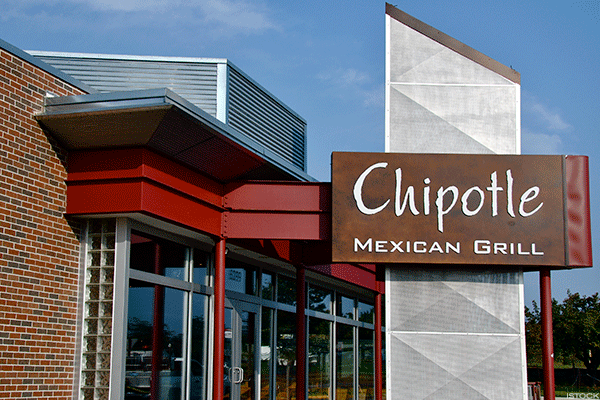 Chipotle's Rally Could Resume