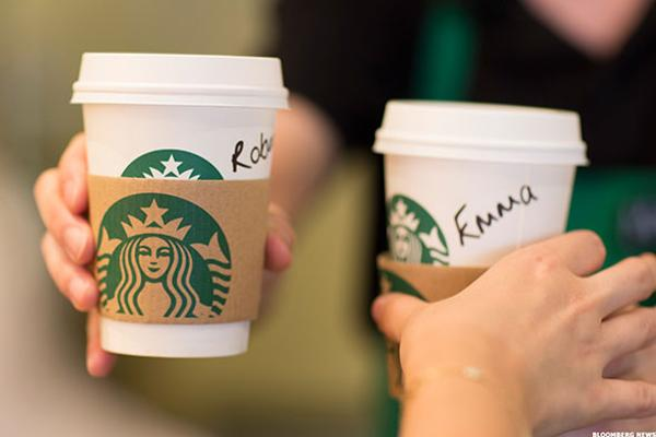 Starbucks' Chart Is Starting to Heat Up