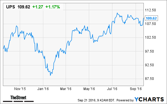 Warren Buffett's 7 Best Stocks for Dividend Growth: The Definitive