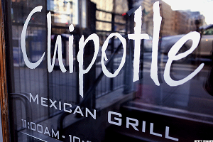 Chipotle: Some Chaos With Your Burrito?
