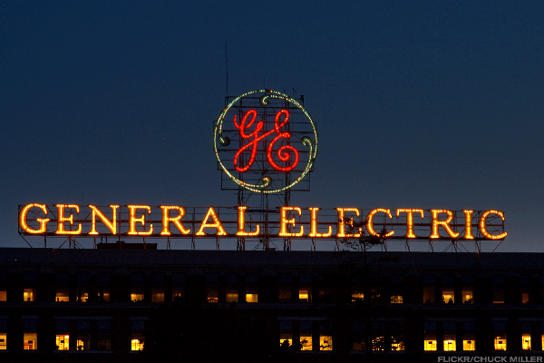 General Electric's Stock Price Is at a Crossroads