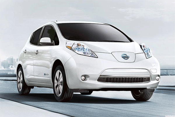 Cheap Electric Cars You Can Buy Right Now Instead Of A