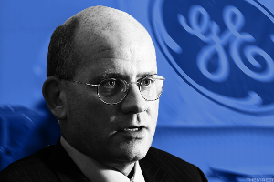 Wednesday Wrap-Up: Let's Talk About General Electric
