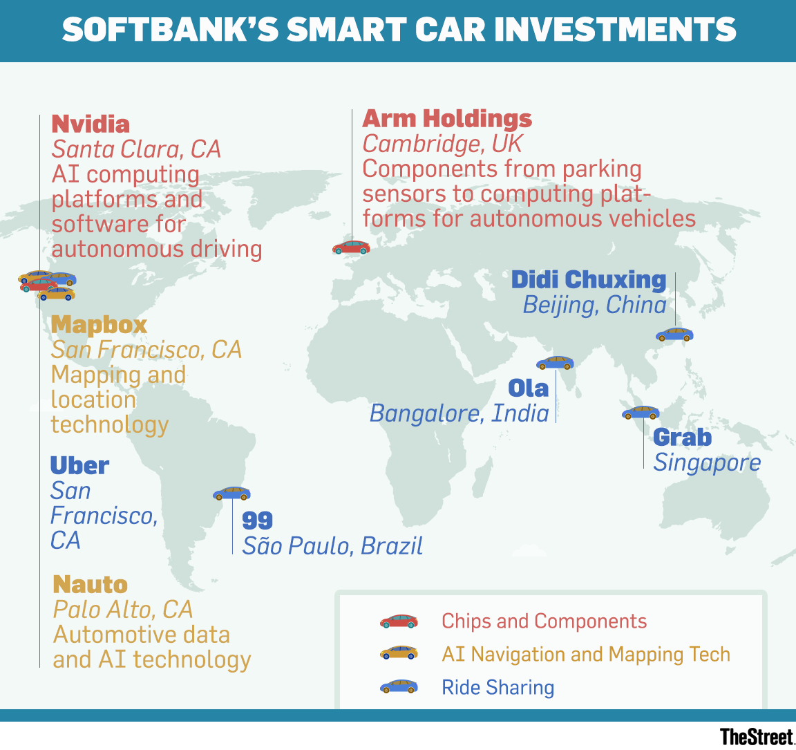 Softbanks investment in uber puts spotlight on huge auto industry the investments are varied but they address trends in the development of autonomous cars softbanks auto tech investment portfolio is very diversified buycottarizona
