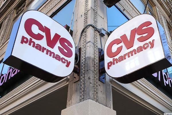 CVS Shares Plummet on Projected Prescription Loss