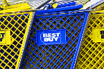 What Can a Trader Do With Best Buy Stock?
