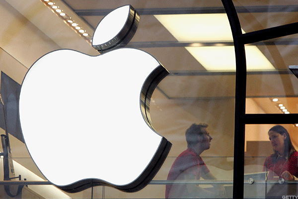 A Technical Look at the Apple Rally -- Plus Jim Cramer's View