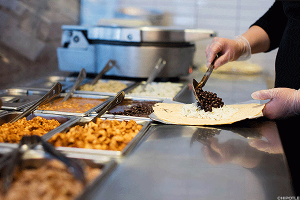 Chipotle Shares Have Crashed About 15%, but They Still May Be Overvalued