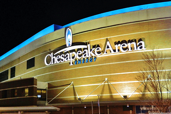Chesapeake Confronts a Key Support Area