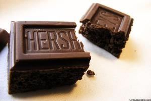Hershey (HSY) Stock Earnings Estimates Raised at Credit Suisse